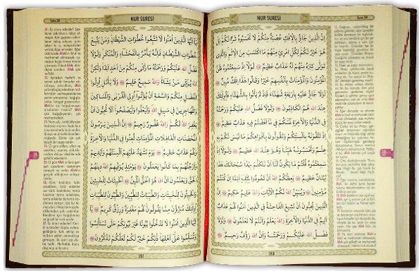 İslam Ahlakının Kaynakları
