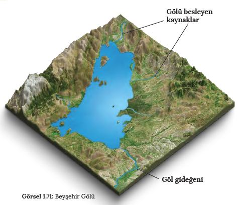 Görsel 1.71 Beyşehir Gölü
