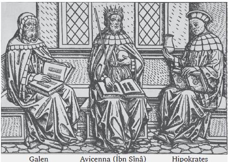 Tarihteki üç büyük hekim
