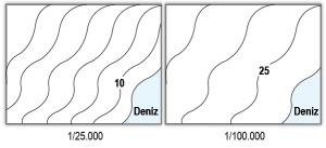 eş yükselti eğrileri haritanın ölçeğine göre değişir