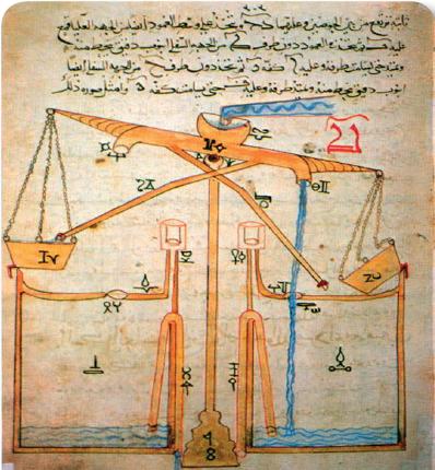 el-Cezeri'nin icat ettiği otomatik çalışan su saati