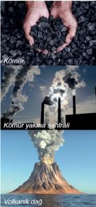 Atmosferdeki CO2 oranının artmasına neden olan unsurlar.