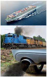 Fosil yakıtların kullanımı, havaya verilen gazlar, otoyolların artması, hava yolu, deniz yolu ve demir yolu taşımacılığındaki plansız artış, çevre kirliliğinin en önemli nedenlerindendir.