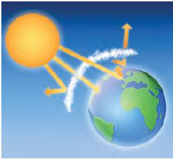 Ozon tabakası Güneş'ten gelen zararlı ışınların çoğunu uzaya tekrar yansıtır.