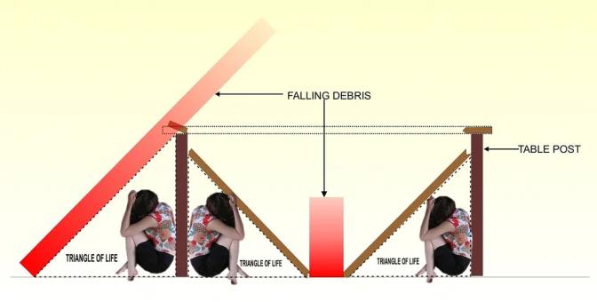 Deprem Öncesi Alınacak Önlemler Nelerdir?