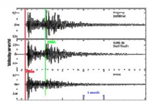 Sismografla algılanan P ve S dalgaları